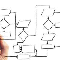 Mapeamento de processos - o que é e Como se aplica em sua lotérica