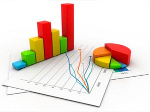 Indicadores de desempenho - o que são e Quais benefícios trazem para uma lotérica