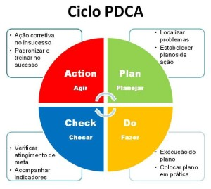 ciclo-pdca